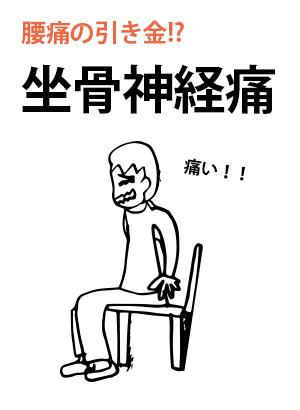 坐骨神経痛の痛み